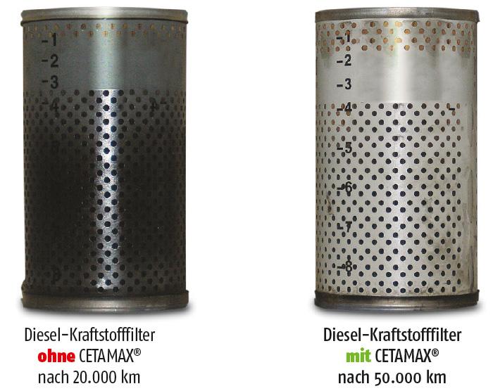 Filtervergleich zwischen CETAMAX® und herkömmlichen Diesel
